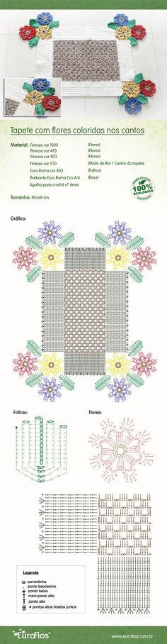 Carpet of flowers - Diagram