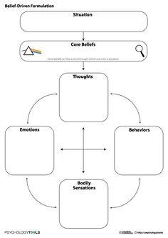 Psychology Tools