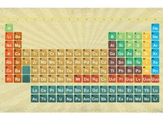 Tabla periodica de los elementos para imprimir tabla elementos tabla peridica prueba periodic table one thing is for certain making each new element is going urtaz Images