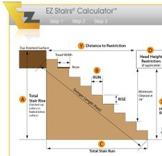 ez stairs calculator going to Loft Stairs, Deck Stairs, Stairs To Basement, Building Stairs, Building A House, Stairs Measurements, Stair Dimensions, Escalier Art, Deck Design
