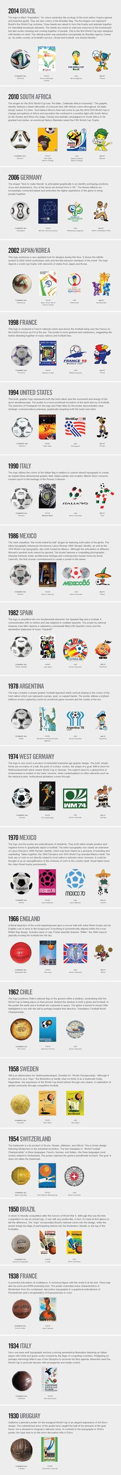 http://stocklogos.com/sites/default/files/law_blog_worldcup_infographic_071114-01_1.jpg