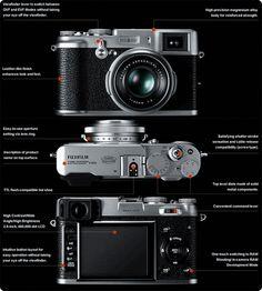 Fuji X100 Digital | http://sportcarcollections.blogspot.com