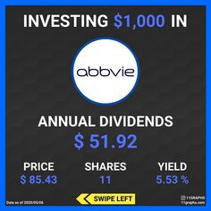 Value Investing, Investing Money, Saving Money, How To Get Money, How To Become, Tech Stocks, Dividend Investing, Financial Stability, Become A Millionaire