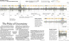 the pulse of uncertainty