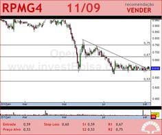 PET MANGUINH - RPMG4 - 11/09/2012 #RPMG4 #analises #bovespa