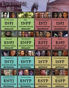 Dragon Age MBTI (I've seen a lot of theses and this seems to be the most accurate one.)