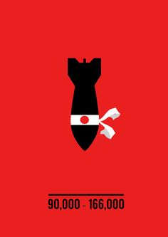 No Nukes Poster Campaign by Stephen Young, via Behance