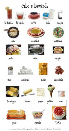 Food and drinks Flash Card Honey Chocolate, Chocolate Cheese, Fish Burger, Fish And Chicken, Creamed Eggs, Coffee Milk, Italian Language, Learning Italian, Iced Tea