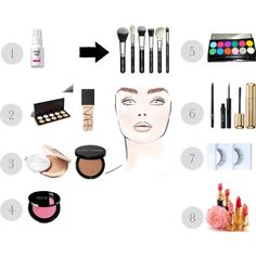 Phases of the Make-Up