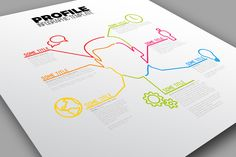 Thin Line Profile Infographic Templ. by Orson on Creative Market