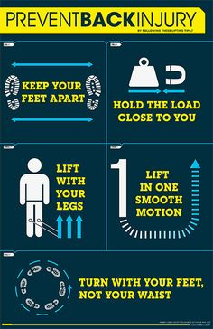 Back Safety Infographic by emilyenabnitdesign.  We find this to be MAGNETIC advice