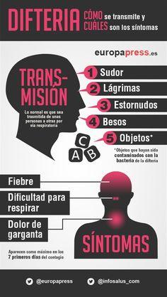 Alarma en #España por el caso de #difteria infantil en #Cataluña. ¿Cómo se trasmite esta #enfermedad? #Vacunas #Salud