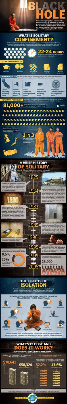 Black Hole Solitary Confinement Infographic - http://infographicworld.com/solitary-confinement/