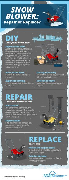 We've put together a little cheat sheet to help you beat your snow blowing blunders.