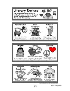 Literary Devices | BetterLesson
