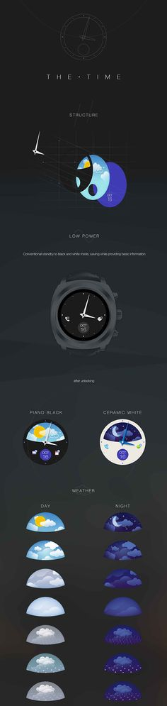 the time on Behance Smart Watch, Behance, Design, Smartwatch