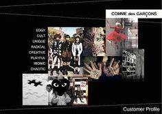 Customer Profile - Fashion Feeling Special, Storyboard, Mood Boards, Identity, Profile, Portfolio Ideas, Colours, Poses, My Love