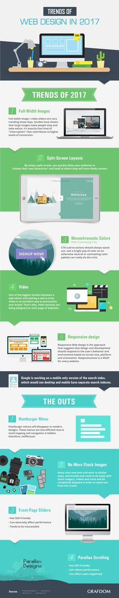 Infographic: Popular And Outgoing Trends Of Web Design In 2017 - DesignTAXI.com