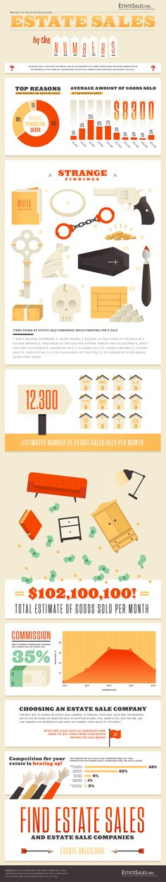 Estate Sales By The Numbers Infographic on Behance