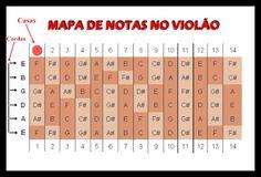 Campo harmônico No Violão - APOSTILA CCB