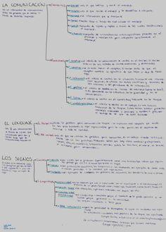 Modelo de esquema (1BAT)