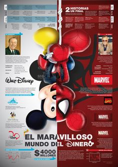 Disney vs Marvel – A collage assignment made by Curseofthemoon. An infographic about Disney buying Marvel Information Design, Information Graphics, Walt Disney, Newspaper Design, Newspaper Layout, How To Create Infographics, Infographics Design, Creative Infographic, Web Design