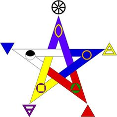 Google Image Result for http://joyousworld.com/qabalah/graphics/pentagram5web.jpg