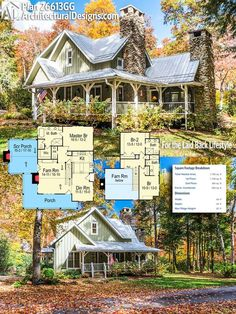Architectural Design Rugged and Rustic House Plan This two story home gives you of heated living space. Rustic House Plans, Dream House Plans, Farmhouse Plans, Small House Plans, House Floor Plans, My Dream Home, Cottage Floor Plans, Square House Plans, Rustic Houses