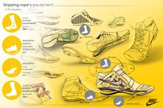 Nike : Skipping rope's equipment by Mickael CASTELL, via Behance
