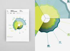 Centre National des Arts Plastiques - Data Visualisation - Les Graphiquants -