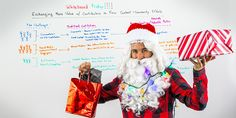 Exchanging More Value with Contributors to Your Content and Community Efforts - Whiteboard Friday Digital Marketing Strategy, Inbound Marketing, Content Marketing, Affiliate Marketing, Internet Marketing, Social Media Marketing, Online Marketing, Whiteboard Friday, Search Engine Marketing