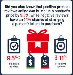 L'impact des recommendations sociales sur le ecommerce
