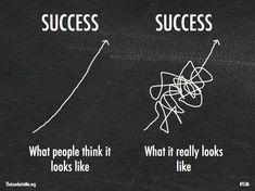 Growth Mindset, the leader in me . Mindset, the leader in me .