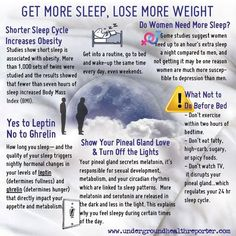 Want to lose weight? Get more sleep! Did you know that Chiropractic Adjustments can help you sleep better?  www.DrBakerCares.com