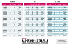 Fat-Blasting Treadmill Intervals and a Printable Plan to Take to the Gym