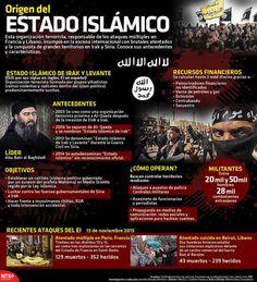20151119 Infografia Origen Del Estado Islamico @Candidman