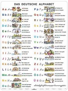Alphabet mit Sätzen