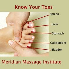 Know your toes!