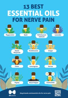 13 essential oils for relieving nerve pain infographic 10 essential oils for mental health Essential Oils For Fibromyalgia, Essential Oils For Pain, Essential Oils Guide, Doterra Essential Oils, Young Living Essential Oils, Essential Oils For Shingles, Thyme Essential Oil, Essential Oil Uses, Natural Treatments