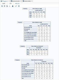 SAS - Cross Tabulations, SAS Certifications