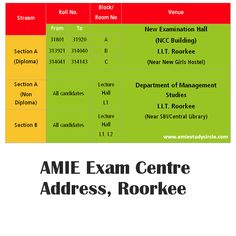 AMIE Exam centre in Roorkee for Winter 2015 Exams (www.amiestudycircle.com)