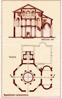 Baptisterio de San Juan de Letrán (Roma) 315 d.C. Baptisterios eran edificios de planta circular u octogonal (8=resurrección). Edificios independientes, en su centro se disponía una cuba de grandes dimensiones donde se celebraba el bautismo por inmersión.