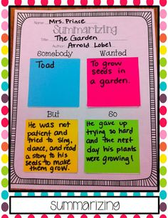 Visual Plans and Sticky Note Reading Strategies!