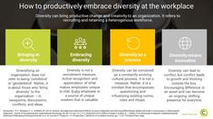 Diversity is not a recruitment measure but an ongoing process and cultural transformation.