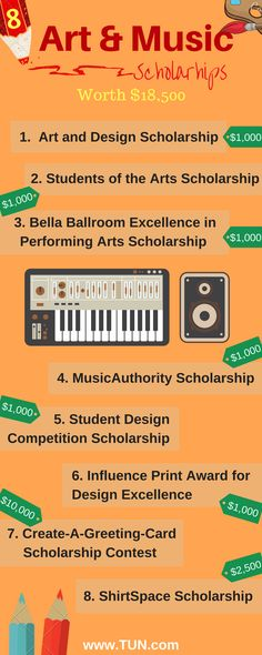If you love to design, act, or sing, check out these scholarships!