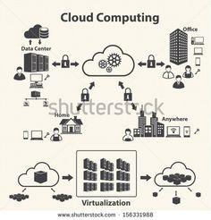 Стоковые фотографии и изображения Data On Computer | Shutterstock