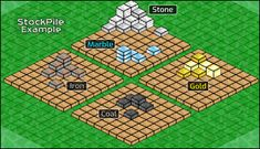 Scene of Isometric Empire Items Top Down Game, Make Your Own Game, Tower Defense, Build Something, Game Assets, What You Can Do, Battleship, Empire, Scene