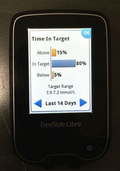 Abbott's FreeStyle Libre – Transforming Glucose Monitoring Through Utter Simplicity, Fingersticks Aside! | diaTribe