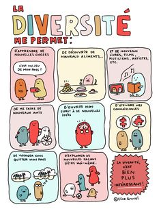 Poster describing pros of diversity by Elise Gravel Diversity In The Classroom, Inclusion Classroom, Diversity Poster, Cultural Diversity, Elise Gravel, Visual Thinking, Free Poster Printables, Alphabet Phonics, Education Positive