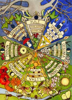 print 'Wheel of the Year' English folk version, archival somerset paper Wiccan Names, Wiccan Sabbats, Somerset, Mabon, Samhain, Yule Wicca, Beltaine, Libros Pop-up, Witch Spell
